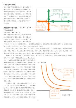 2.市場経済の効率性