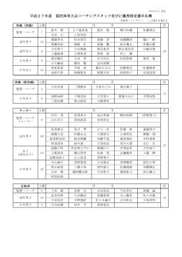 平成27年度 国民体育大会コーチングスタッフ並びに優秀指定選手名簿