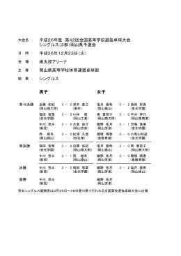 平成26年度 第42回全国高等学校選抜卓球大会 シングルス(2部)岡山