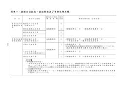 別表4(書類の提出先・提出部数及び事務処理系統)