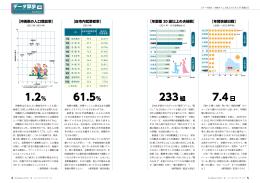 データ算歩2013.7月号