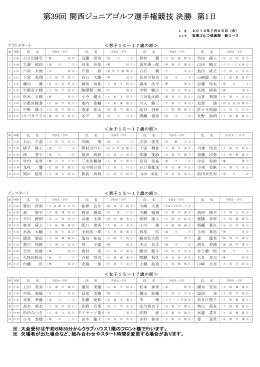第39回 関西ジュニアゴルフ選手権競技 決勝 第1日