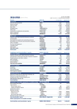 賃借対照表 Balance Sheet