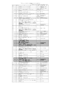 アミューズメント佐渡イベントガイド