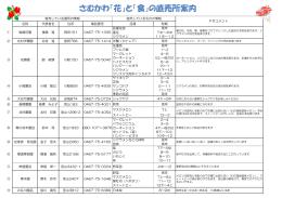 直売所情報(PDF:153.6KB)