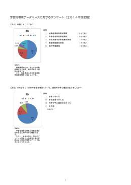 学習指導案データベースに関するアンケート集計結果
