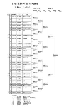 テイジン全日本ベテランテニス選手権