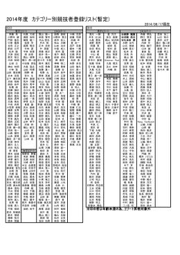 2014年度 カテゴリー別競技者登録リスト(暫定)