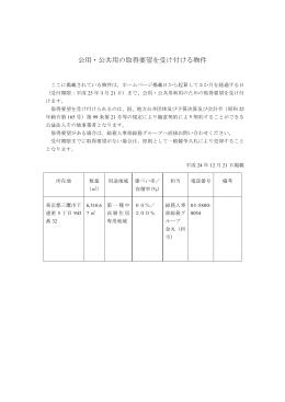 「公用・公共用の取得要望を受け付ける物件」(平成24年12月21日公示)