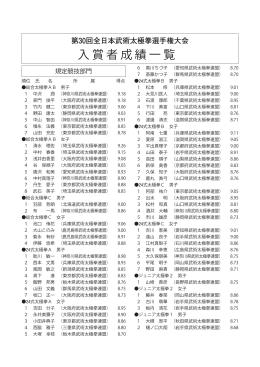 入賞者成績一覧 - 日本武術太極拳連盟