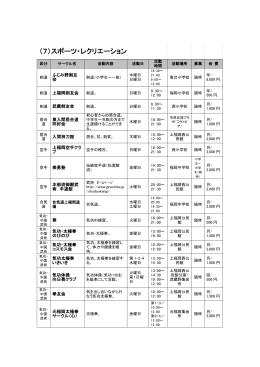 (7)スポーツ・レクリエーション