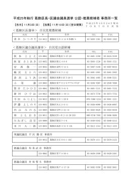 平成25年執行 葛飾区長・区議会議員選挙 公認・推薦候補者 事務所一覧
