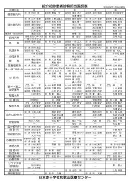 日本赤十字社和歌山医療センター 紹介初診患者診察担当医師表