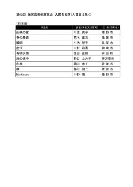 第62回 佐賀県美術展覧会 入選者名簿(入賞者は除く) (日本画) 山峡の