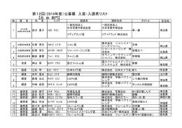第12回(2014年度)公募展 入賞・入選者リスト