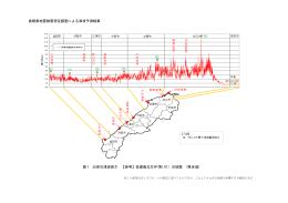 〔図1~図5〕[PDF:384kb]