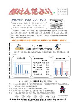 問1 くしゃみをしたとき、ウイルスが飛び出すスピードは東海道新幹線
