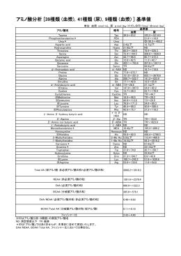 アミノ酸分析 [39種類 (血漿),41種類 (尿),9種類 (血漿) ] 基準値
