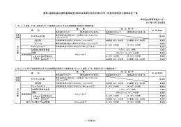 器具・容器包装の規格基準検査(昭和34年厚生省告示第370号) 材質別