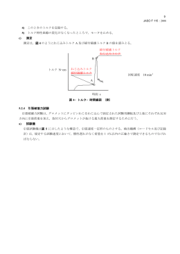 4) このときのトルクを記録する。 5) トルク特性曲線の変化がなくなった