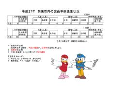 「交通事故発生状況(平成27年10月末)」を更新しました。