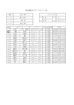 東京選抜女子チームメンバー表 山本 李虹 大沢 アビ 直美 徳岡 莉加子