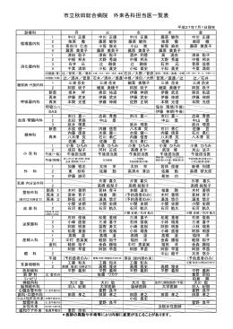 市立秋田総合病院 外来各科担当医一覧表