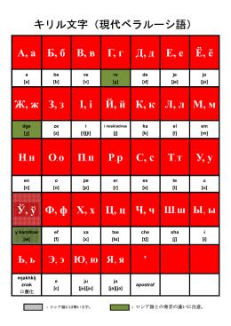 現代ベラルーシ語・PDF版