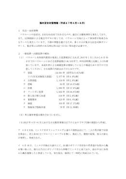 海外安全対策情報(平成27年4月~6月)
