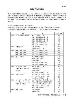 酒類のドリンク換算表 - 久里浜医療センター