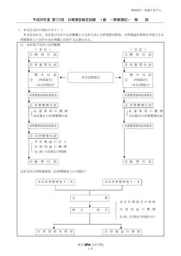 解説 - 東京CPA会計学院