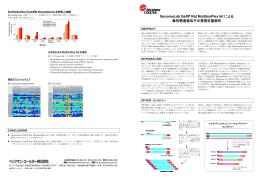 GenomeLab GeXP Rat MultitoxPlex kit による 毒性関連遺伝子の発現