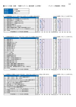 2014年度 前期 「授業アンケート」集計結果(人文学部) アンケート用紙