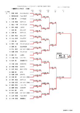 WINNER 越川 充 (上武大学)