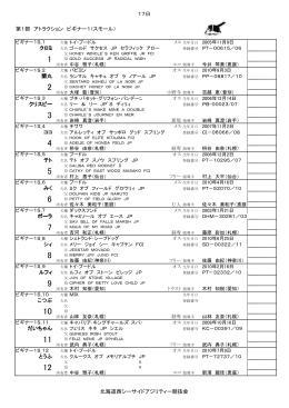 17日 第1部 アトラクション ビギナー1(スモール) クロミ 蘭丸 クリスピー