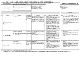 (様式1) 平成 24年度 山梨県立富士見支援学校学校評価報告書(自己
