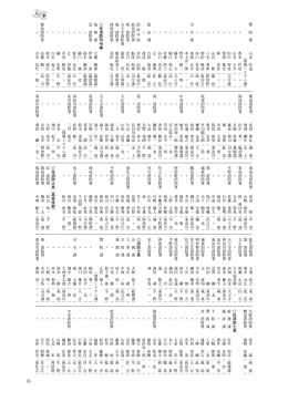 警 防 課 山本 哲也 ︵情報システム課︶ 〃 西本 哲也︵ 〃 ︶ 〃 山