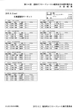 北海道陸別サーキット