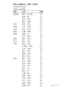 剣道六段審査会(京都)合格者 平成26年4月29日 京都市立体育館 県名