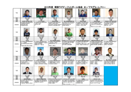 2015年度 関東ラグビーフットボール協会 B1/アカデミーレフリー