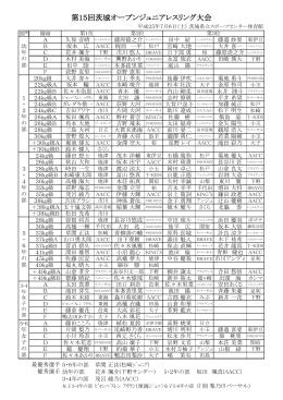 第15回大会結果(PDF)