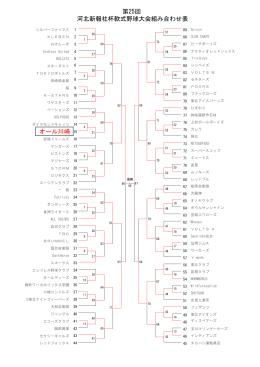 第25回 河北新報社杯軟式野球大会組み合わせ表 オール川崎