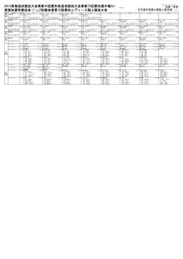 2013東海混成競技大会兼第34回愛知県混成競技大会兼第73回愛知