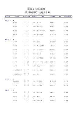 改組 新 第2回日展 第2科(洋画) 入選者名簿