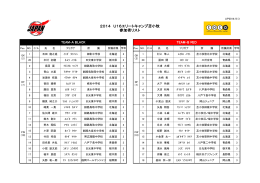 2014 U16エリートキャンプ苫小牧 参加者リスト
