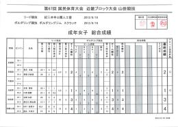 2012年の成績表