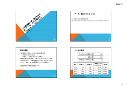 データ:朝日デジタル (6/11) 記事の概要 データの整理