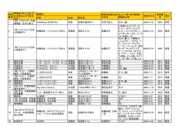 (有)バウアイズ 代表 取締役 矢羽々聡人 Café&Dogs