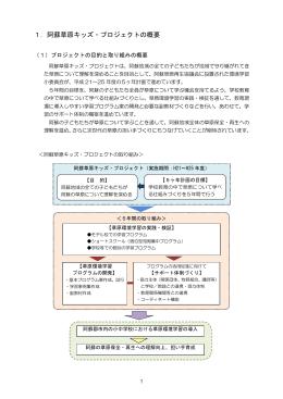 558KB - 阿蘇草原再生プロジェクト