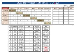 第4回 那須 VICTORY CUP(U